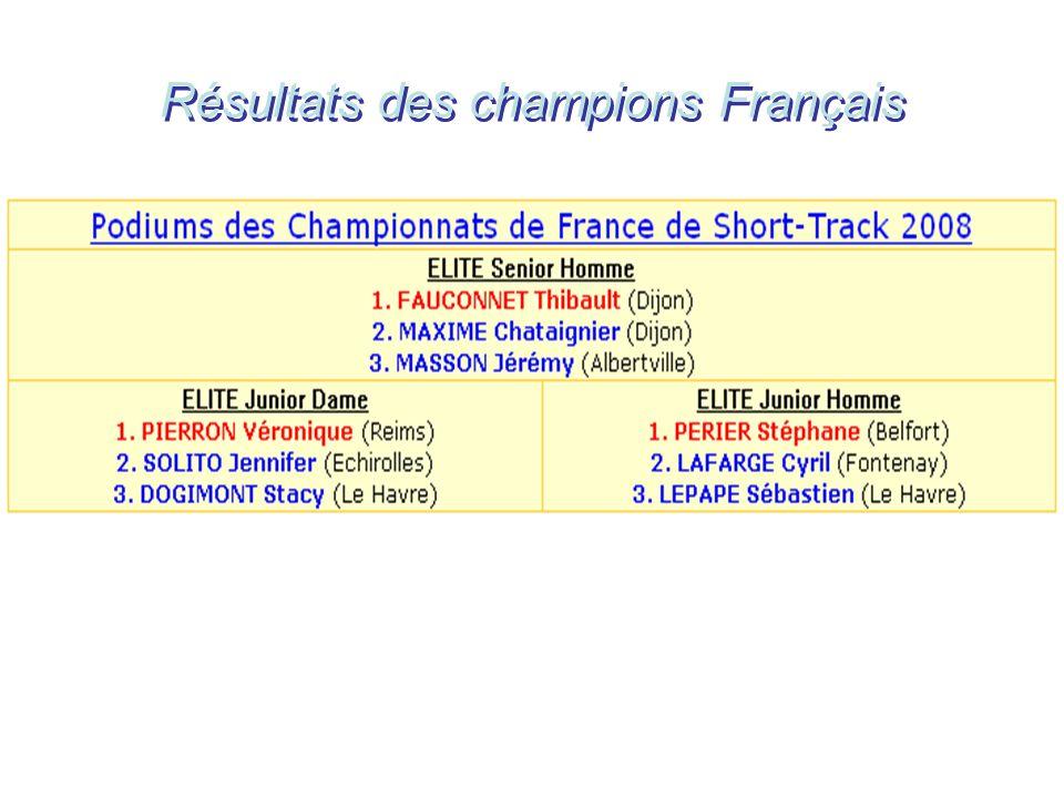 Résultats des champions Français