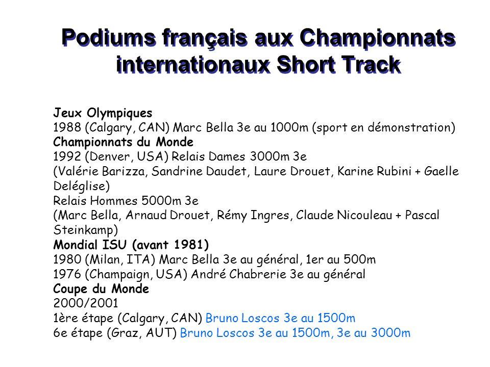 Podiums français aux Championnats internationaux Short Track