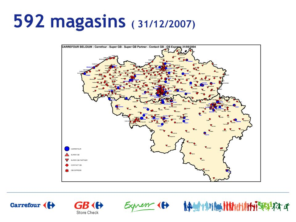 592 magasins ( 31/12/2007) Store Check