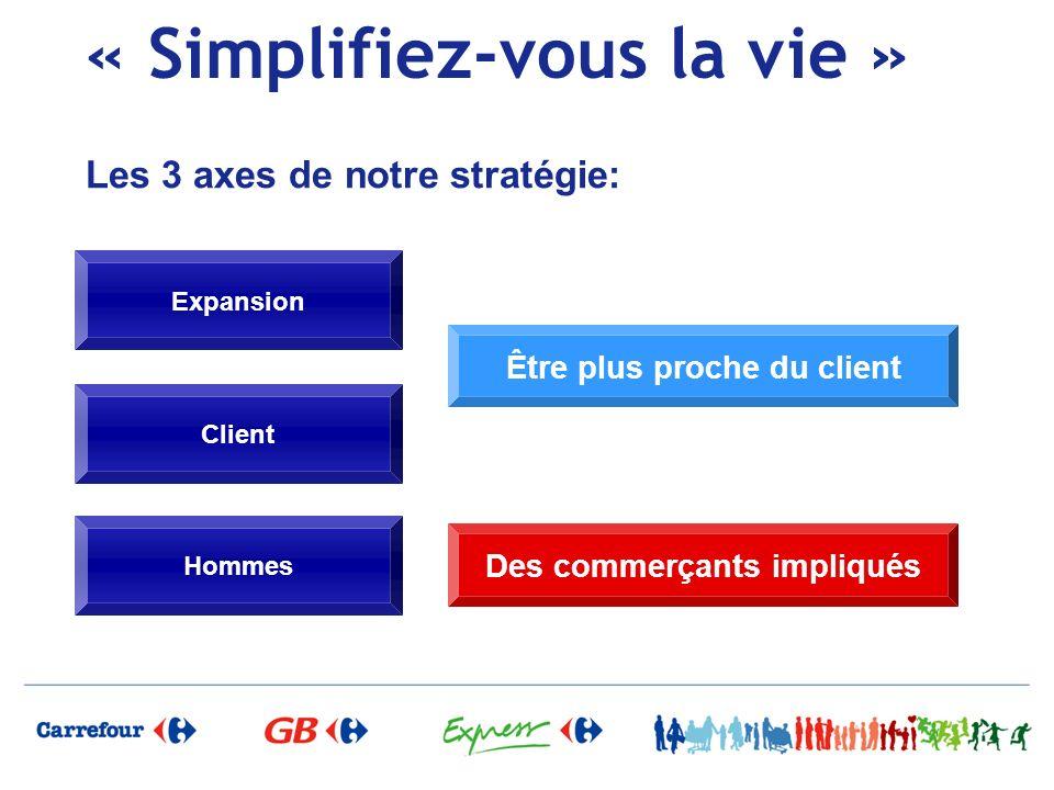 Les 3 axes de notre stratégie:
