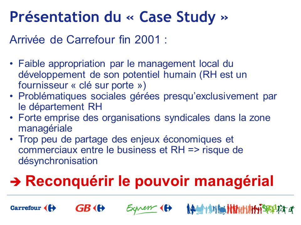 Présentation du « Case Study »