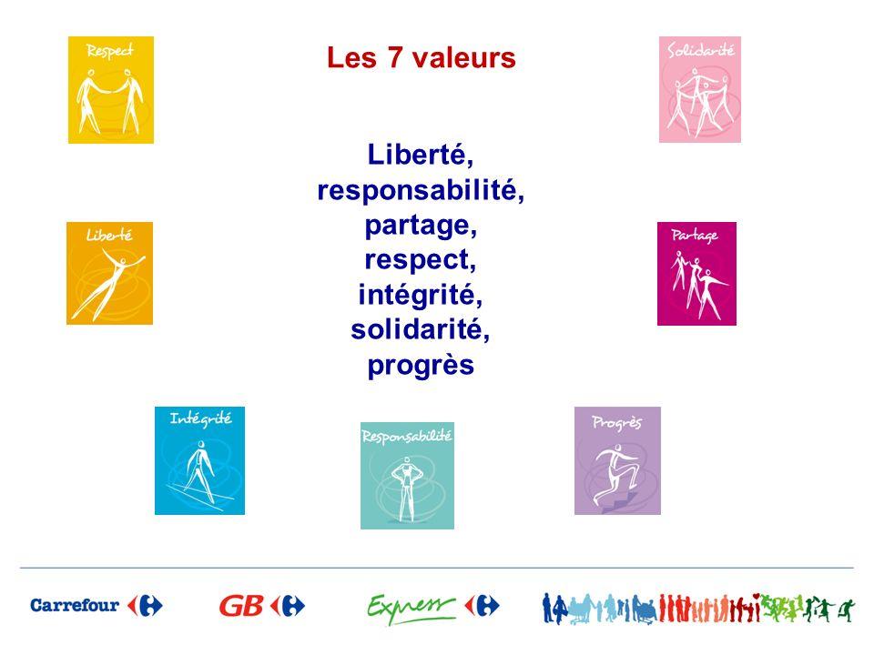 Les 7 valeurs Liberté, responsabilité, partage, respect, intégrité, solidarité, progrès