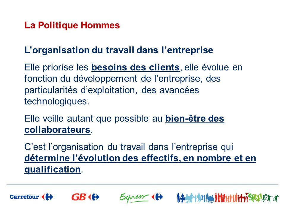La Politique Hommes L'organisation du travail dans l'entreprise.