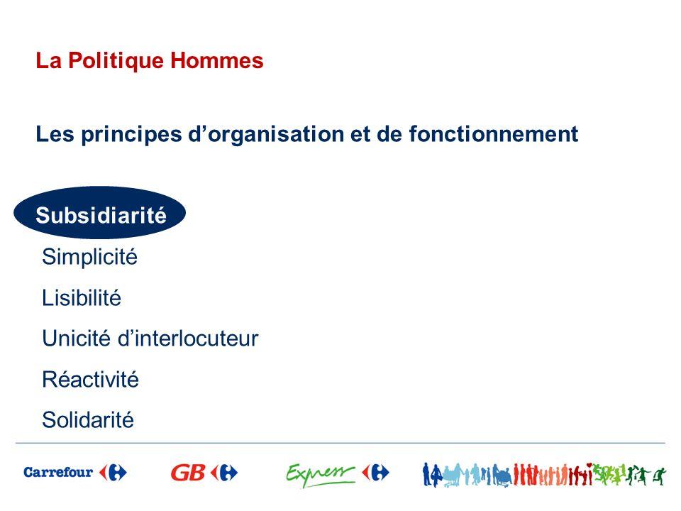 La Politique Hommes Les principes d'organisation et de fonctionnement. Subsidiarité. Simplicité. Lisibilité.