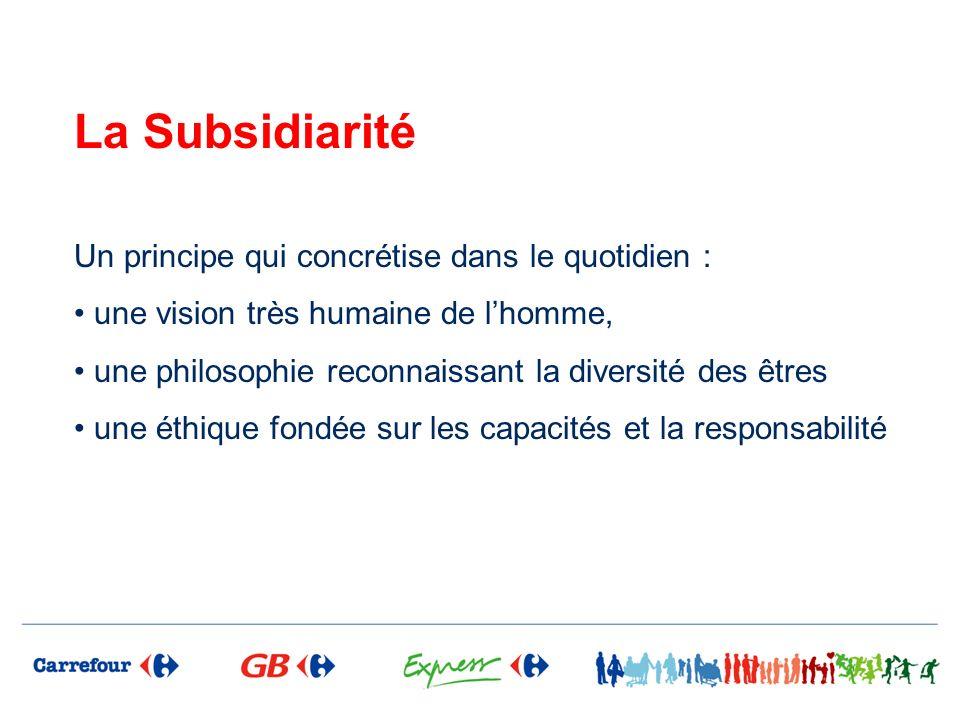 La Subsidiarité Un principe qui concrétise dans le quotidien :