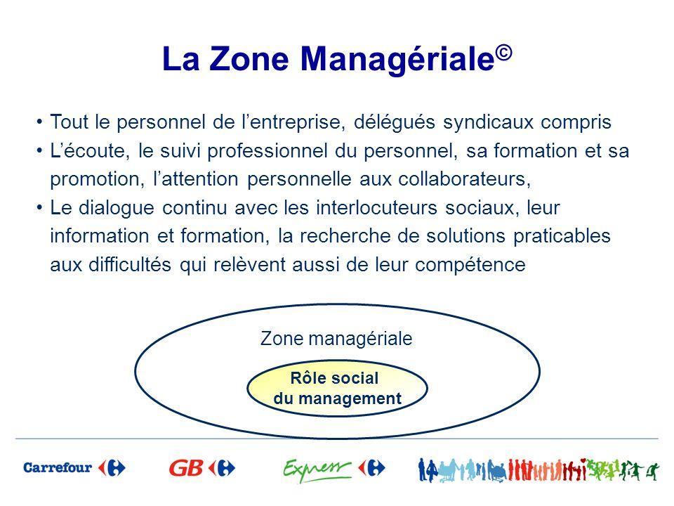 Rôle social du management