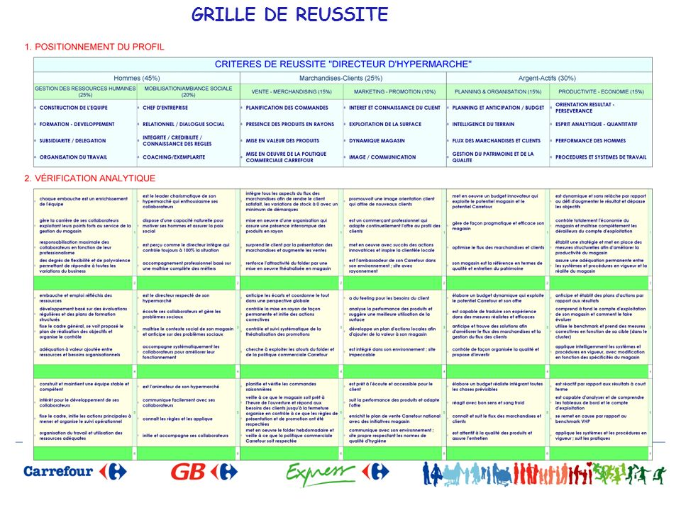GRILLE DE REUSSITE