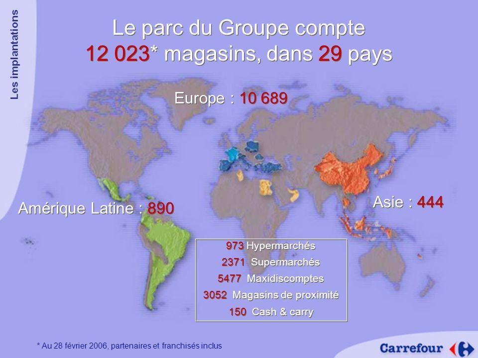 Le parc du Groupe compte 12 023* magasins, dans 29 pays
