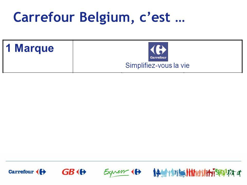 Carrefour Belgium, c'est …