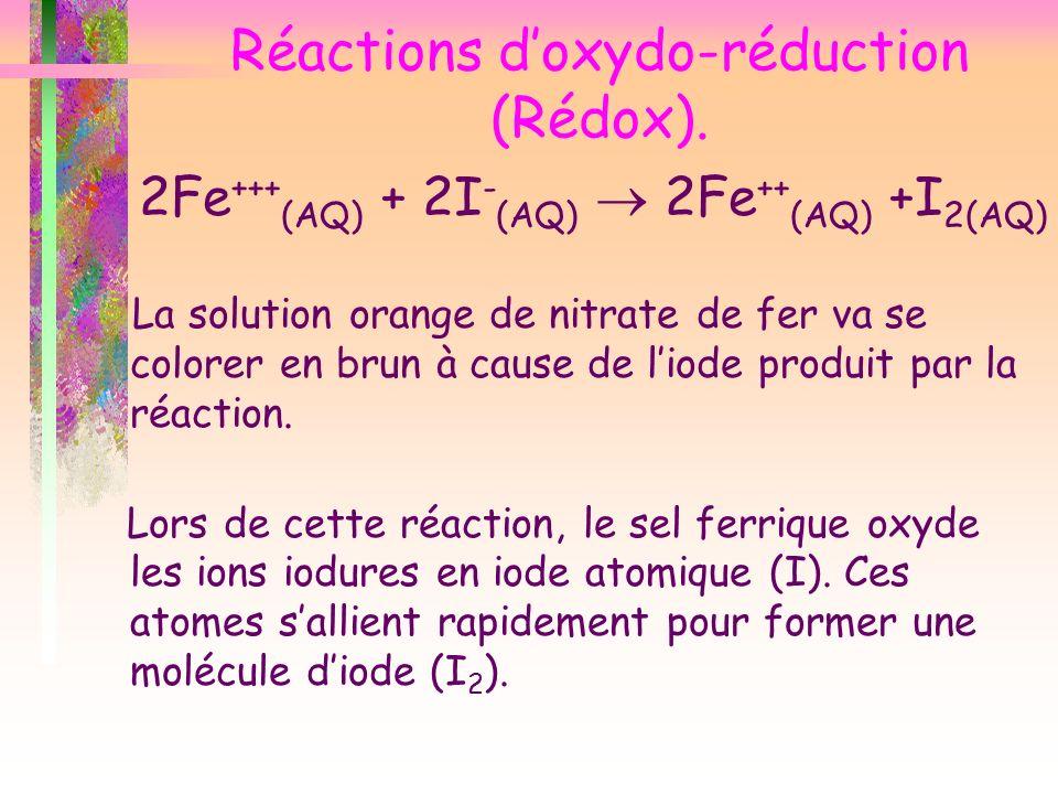 Réactions d'oxydo-réduction (Rédox).