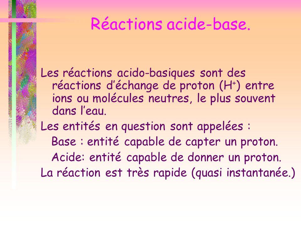 Réactions acide-base.