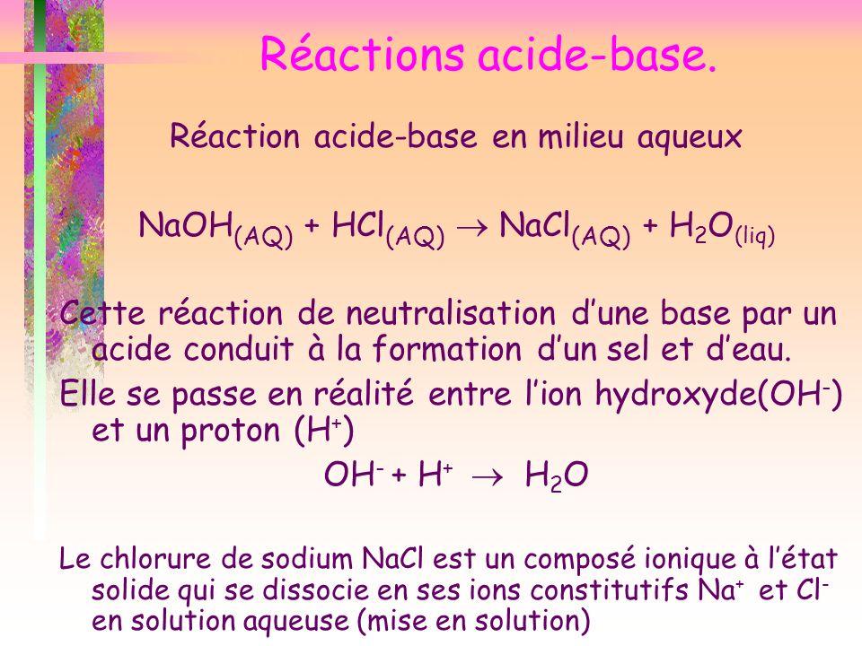 Réactions acide-base. Réaction acide-base en milieu aqueux