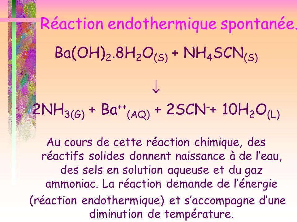 Réaction endothermique spontanée.