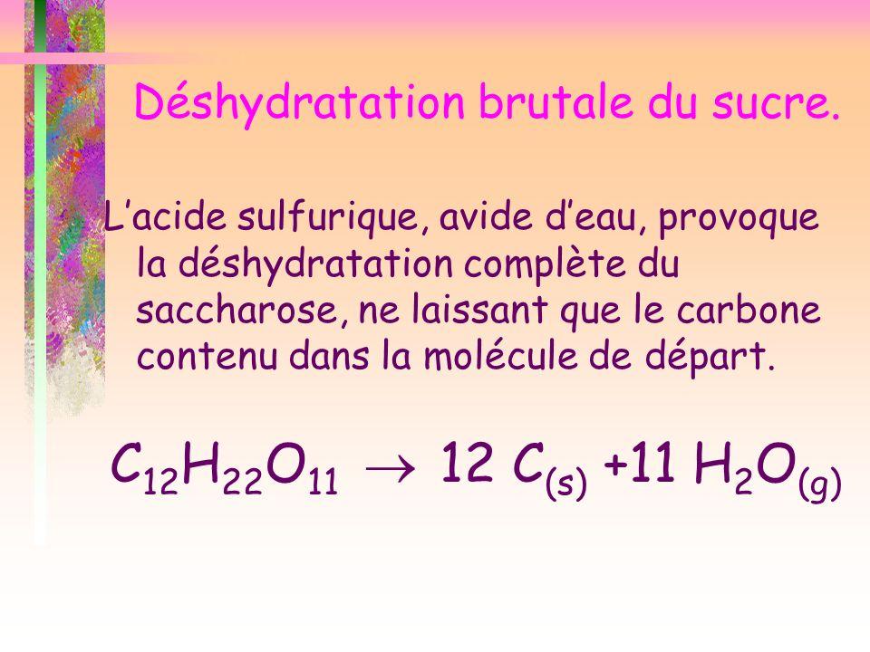 Déshydratation brutale du sucre.
