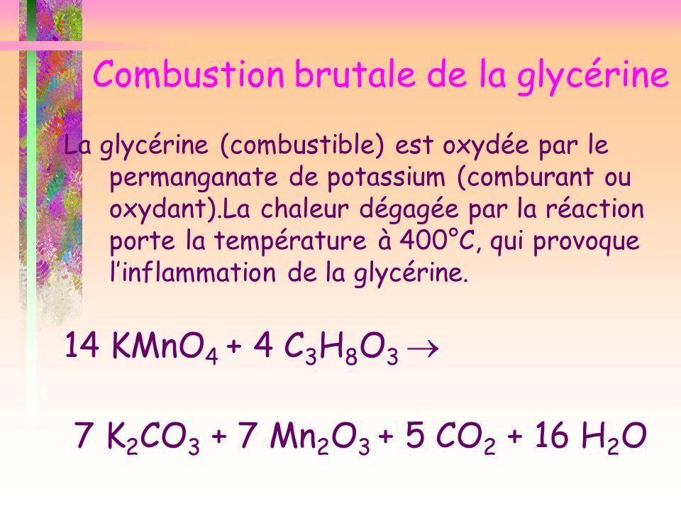 Combustion brutale de la glycérine