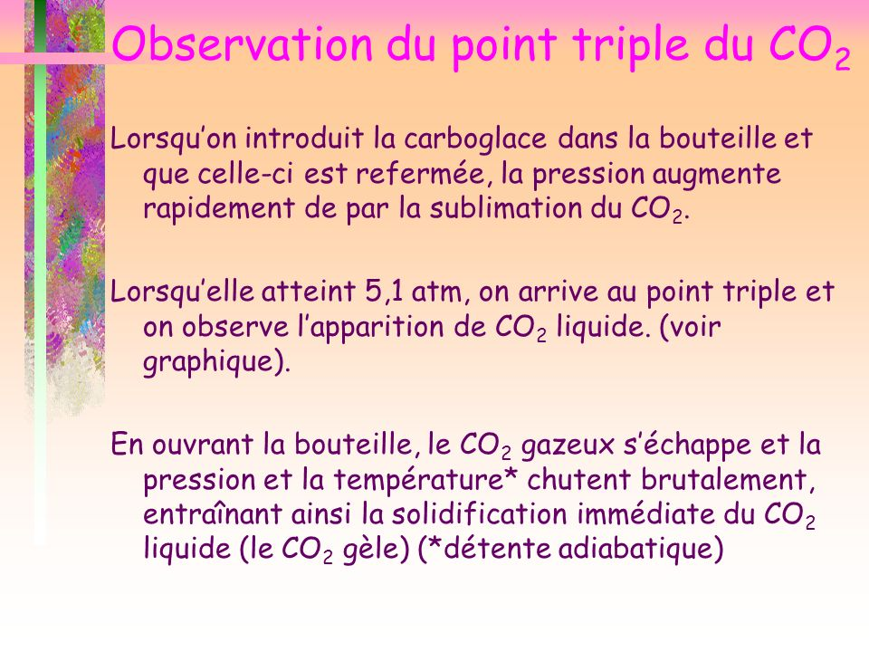 Observation du point triple du CO2