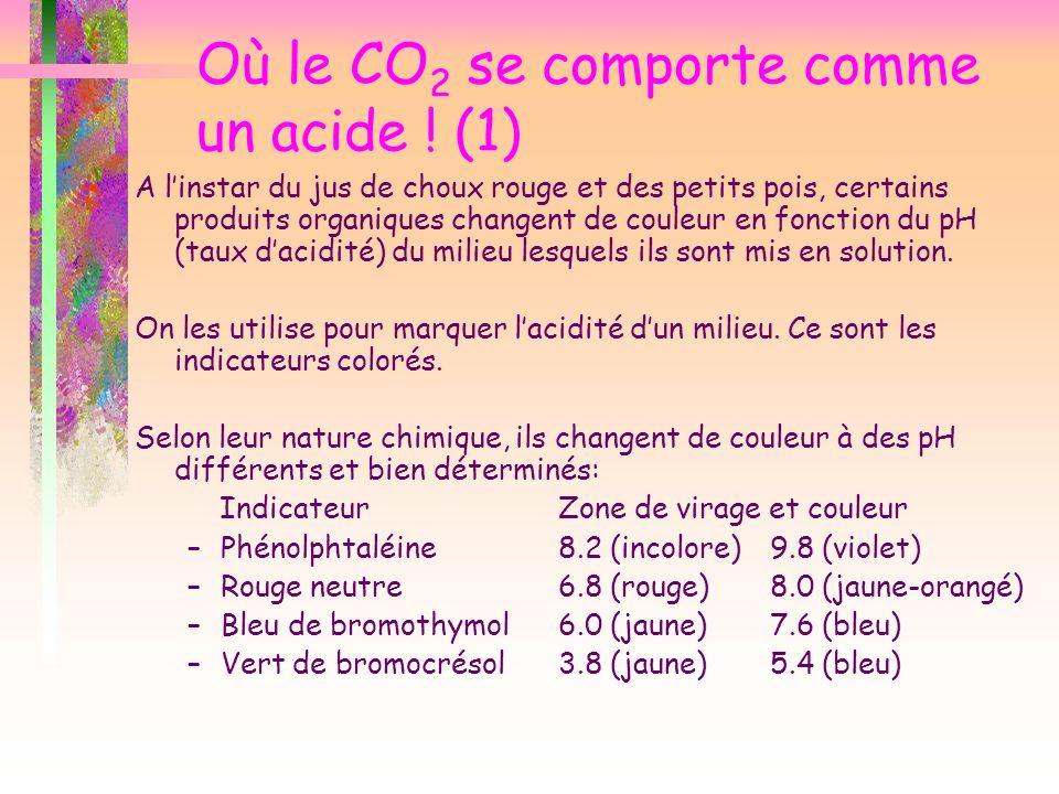 Où le CO2 se comporte comme un acide ! (1)