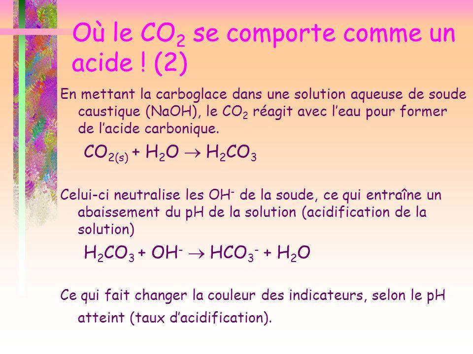 Où le CO2 se comporte comme un acide ! (2)