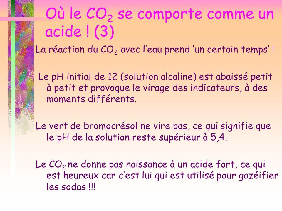 Où le CO2 se comporte comme un acide ! (3)