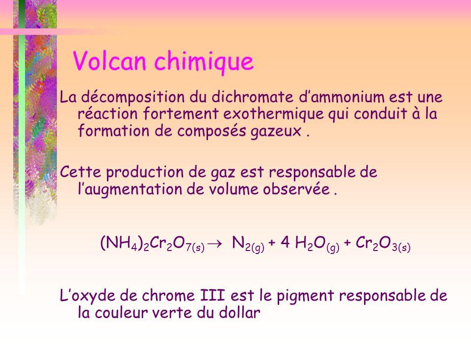 (NH4)2Cr2O7(s)  N2(g) + 4 H2O(g) + Cr2O3(s)