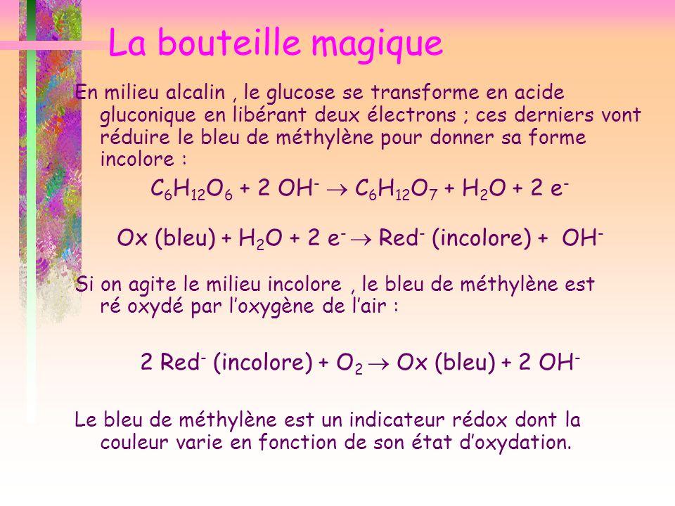 La bouteille magique C6H12O6 + 2 OH-  C6H12O7 + H2O + 2 e-