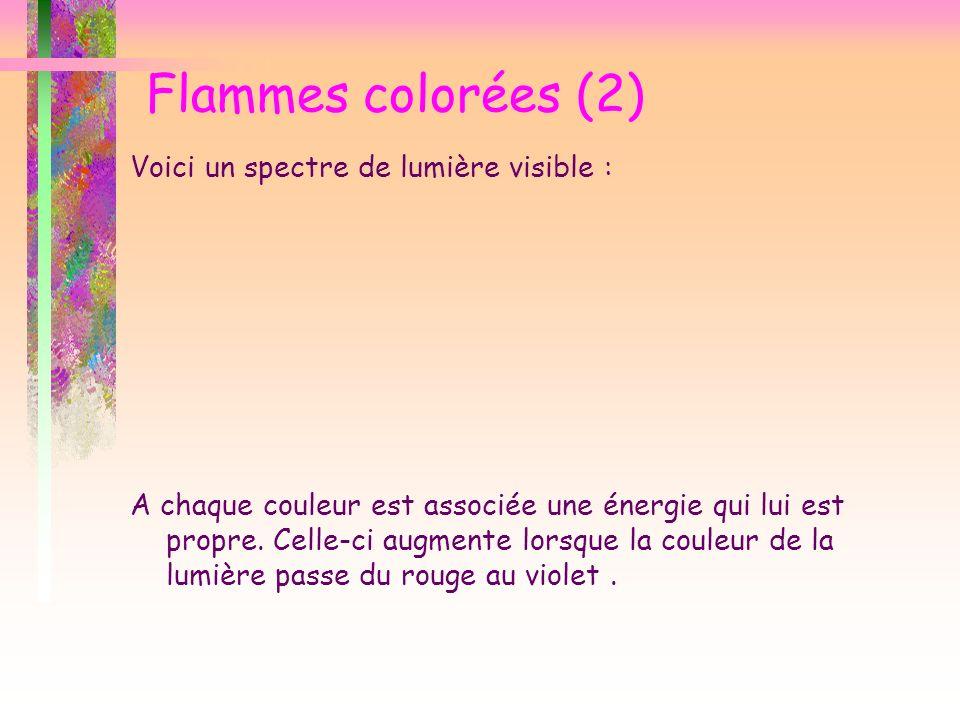 Flammes colorées (2) Voici un spectre de lumière visible :