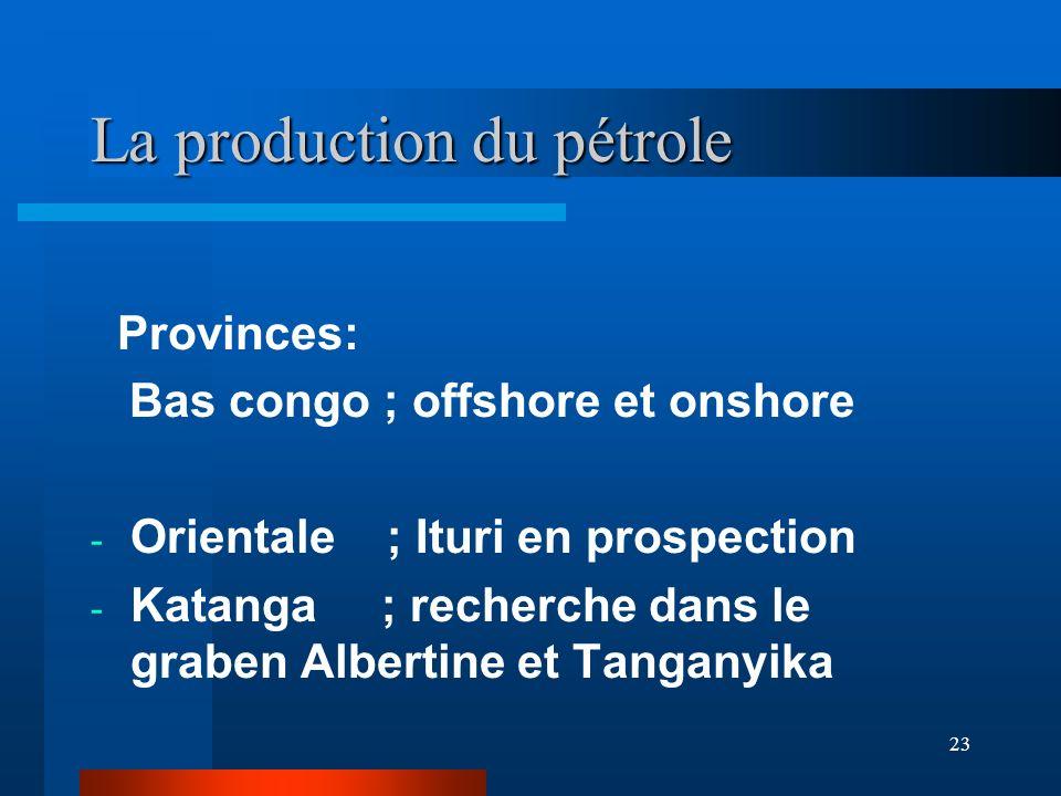 La production du pétrole