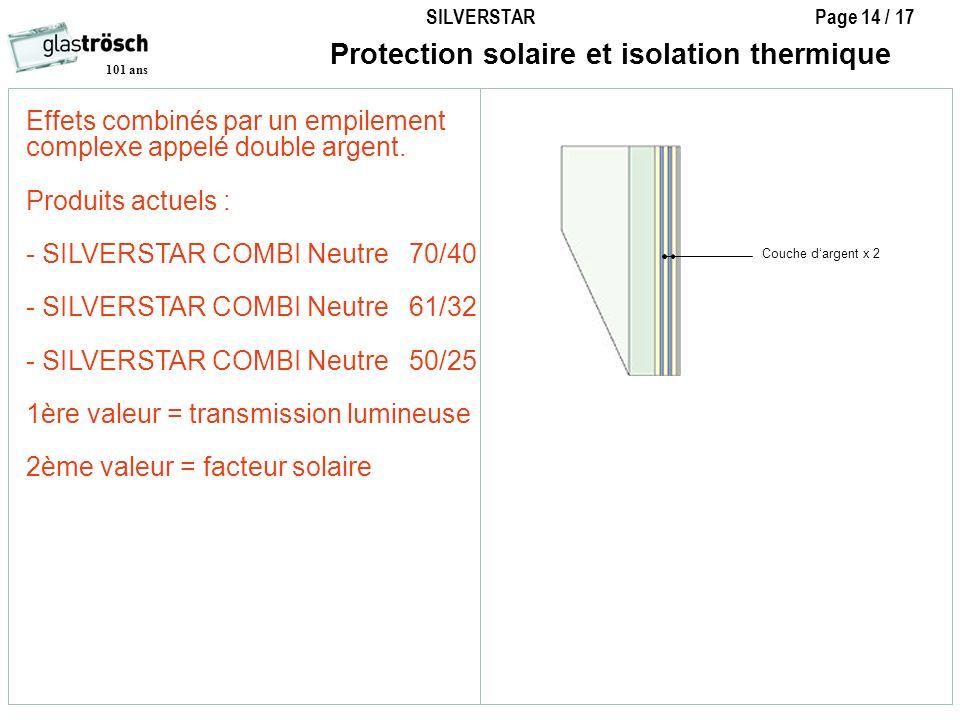 Protection solaire et isolation thermique