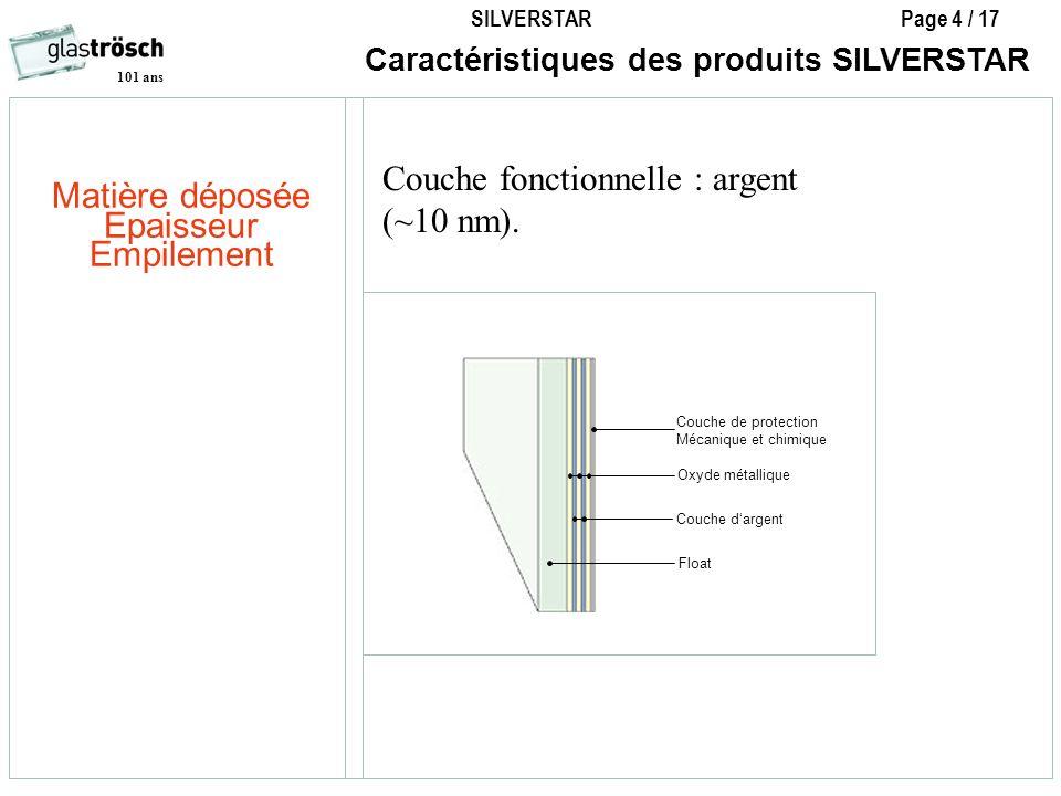 Couche fonctionnelle : argent (~10 nm).