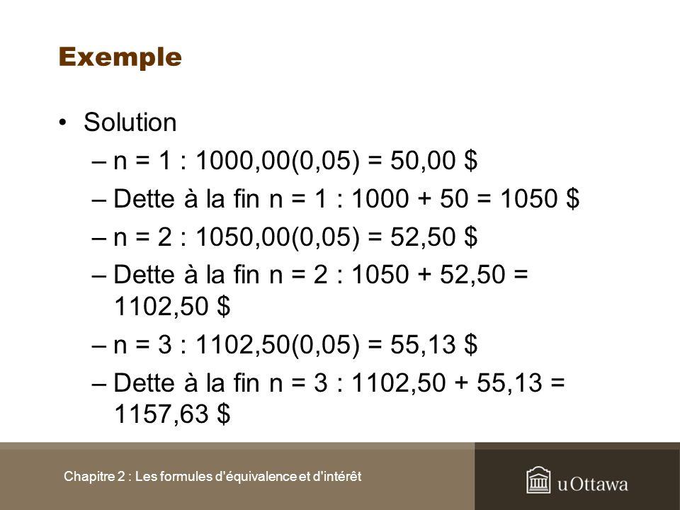 Chapitre 2 : Les formules d équivalence et d intérêt