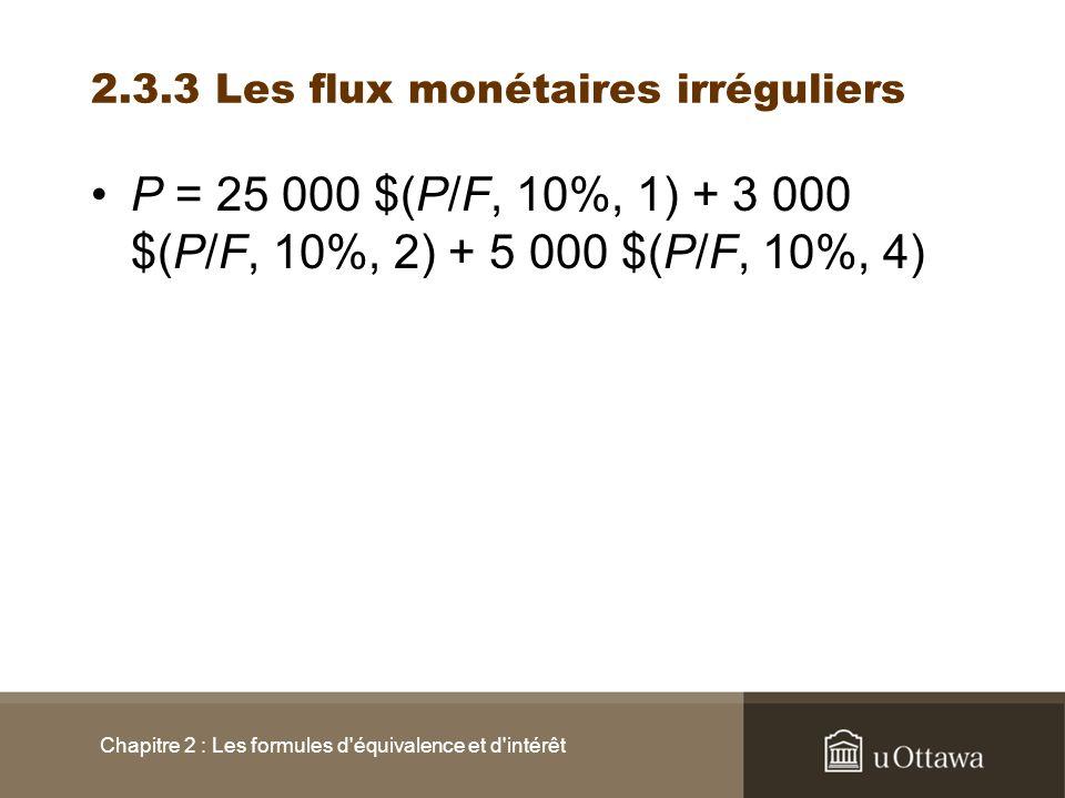 2.3.3 Les flux monétaires irréguliers
