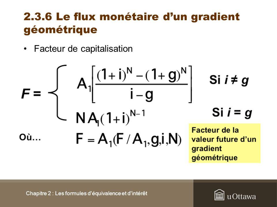 2.3.6 Le flux monétaire d'un gradient géométrique
