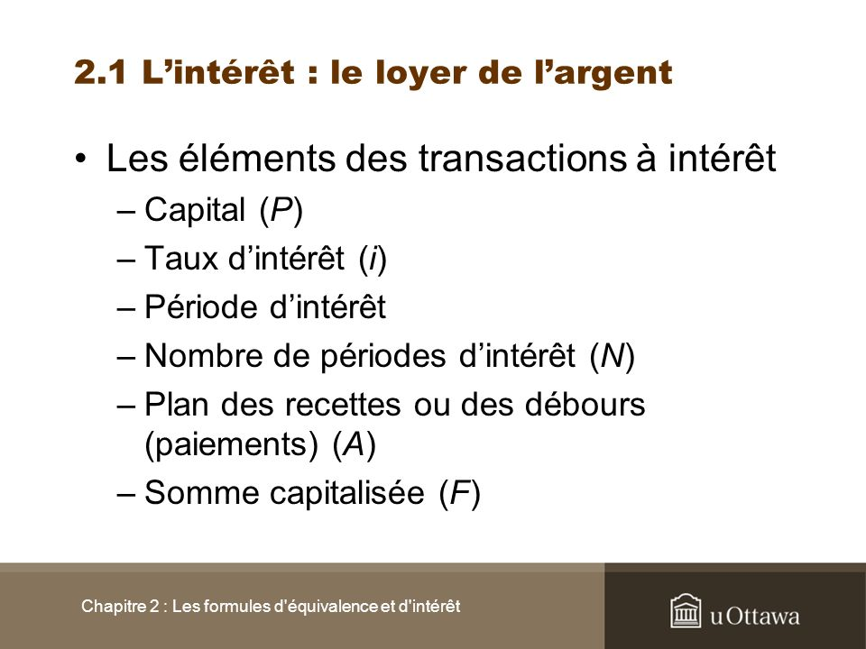 2.1 L'intérêt : le loyer de l'argent