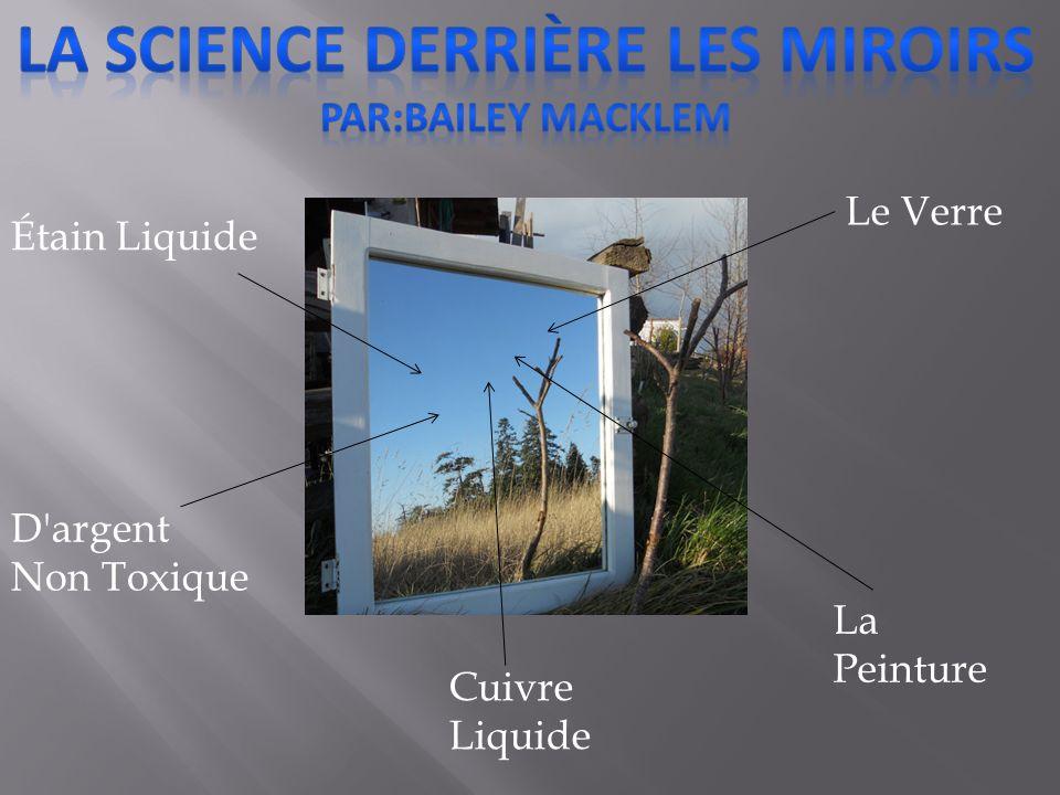 la science derrière les miroirs