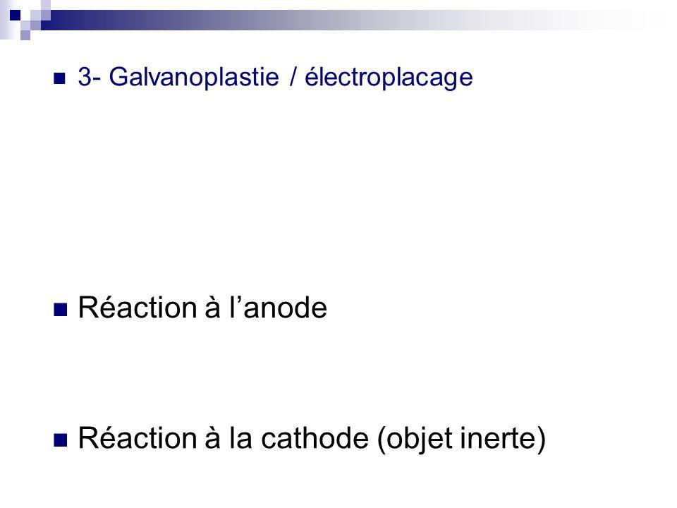 Réaction à la cathode (objet inerte)
