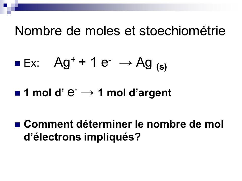 Nombre de moles et stoechiométrie