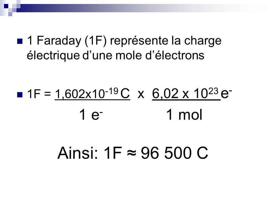 1 Faraday (1F) représente la charge électrique d'une mole d'électrons