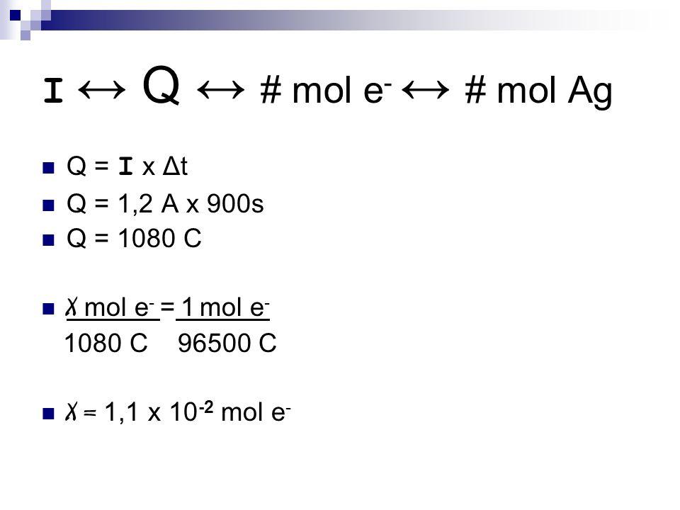 I ↔ Q ↔ # mol e- ↔ # mol Ag Q = I x Δt Q = 1,2 A x 900s Q = 1080 C