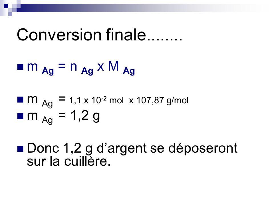 Conversion finale........ m Ag = n Ag x M Ag