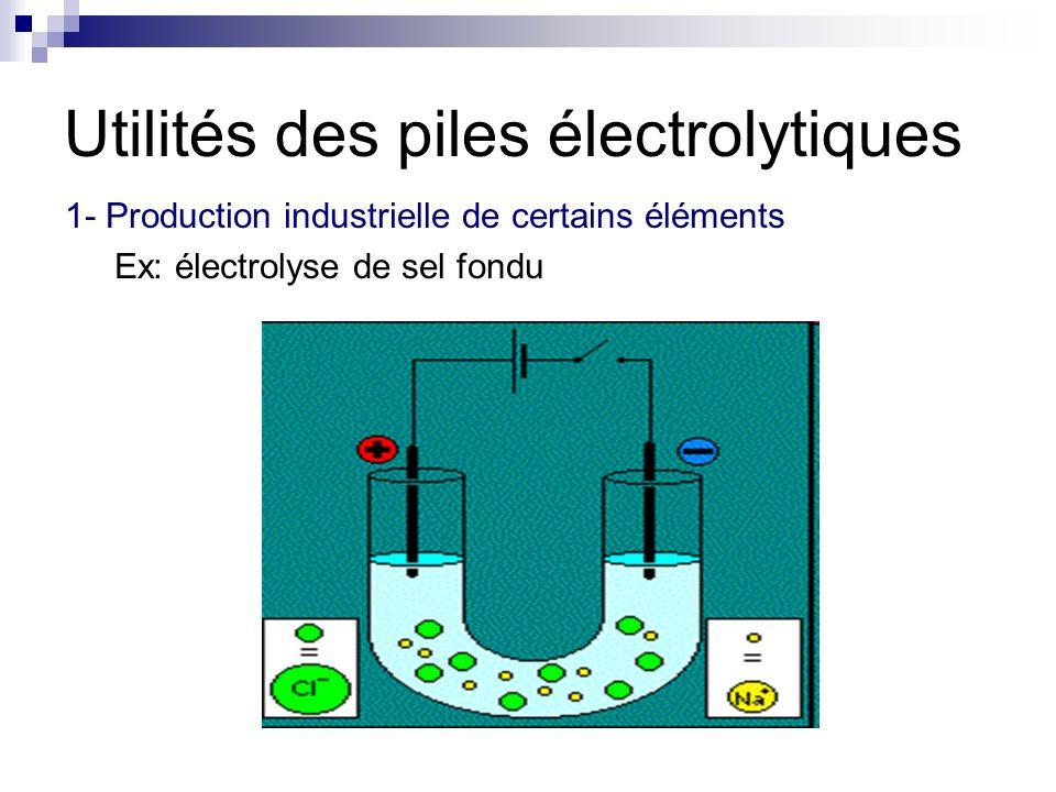 Utilités des piles électrolytiques