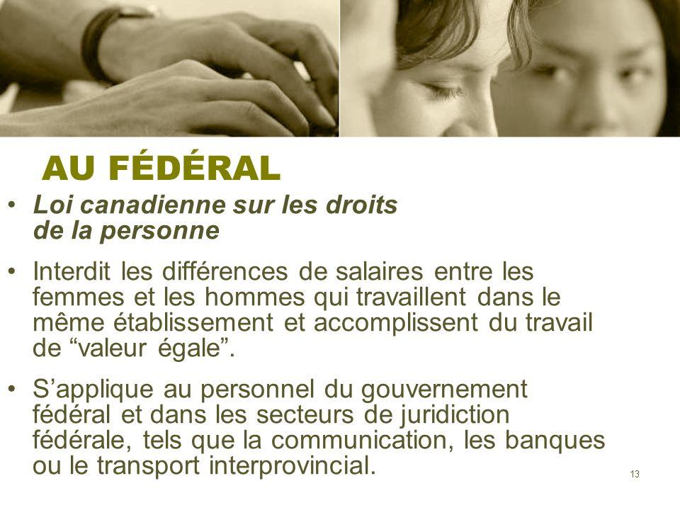 AU FÉDÉRAL Loi canadienne sur les droits de la personne