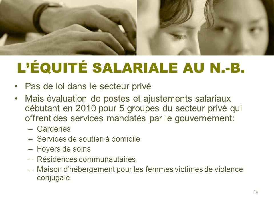 L'ÉQUITÉ SALARIALE AU N.-B.
