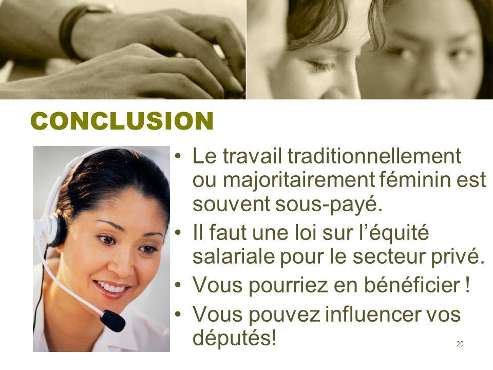 CONCLUSION Le travail traditionnellement ou majoritairement féminin est souvent sous-payé.