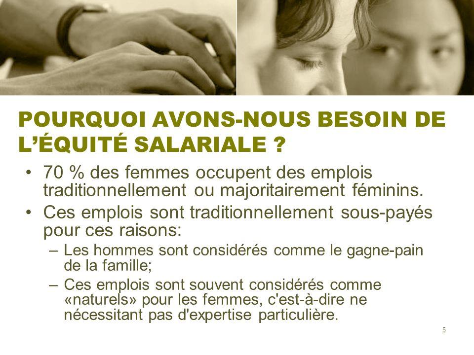 POURQUOI AVONS-NOUS BESOIN DE L'ÉQUITÉ SALARIALE