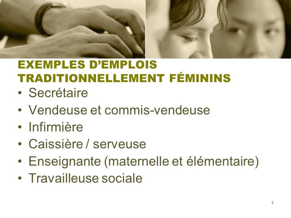 EXEMPLES D'EMPLOIS TRADITIONNELLEMENT FÉMININS
