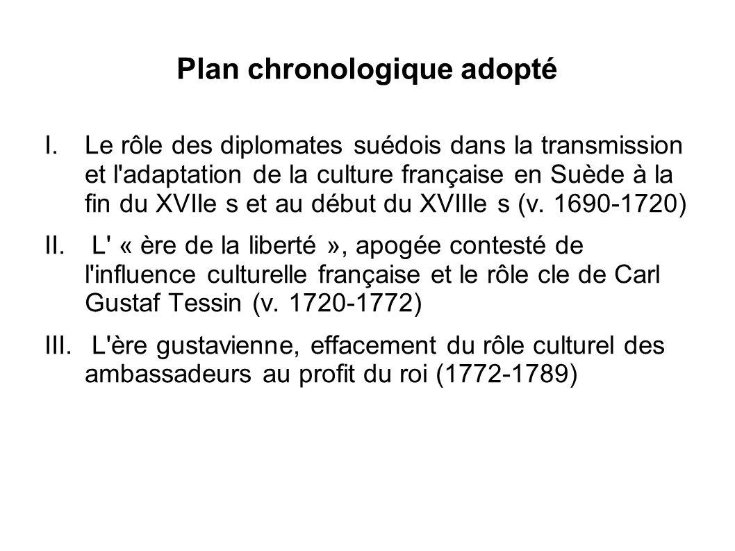 Plan chronologique adopté