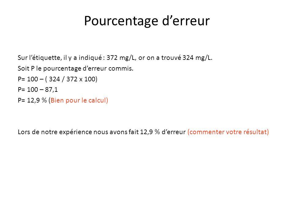 Pourcentage d'erreur Sur l'étiquette, il y a indiqué : 372 mg/L, or on a trouvé 324 mg/L. Soit P le pourcentage d'erreur commis.