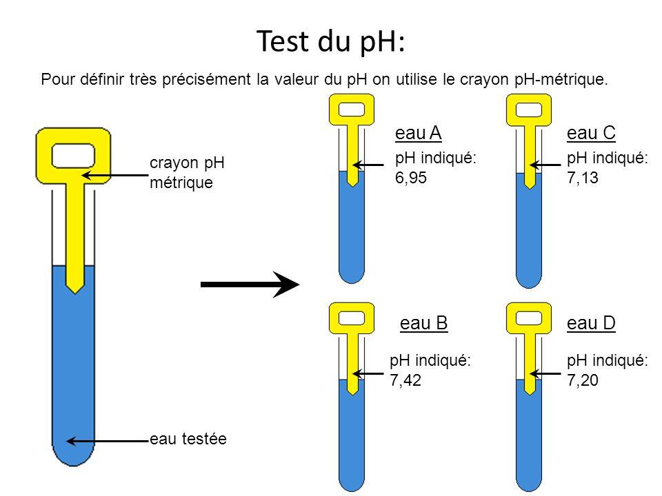 Test du pH: eau A eau C eau B eau D