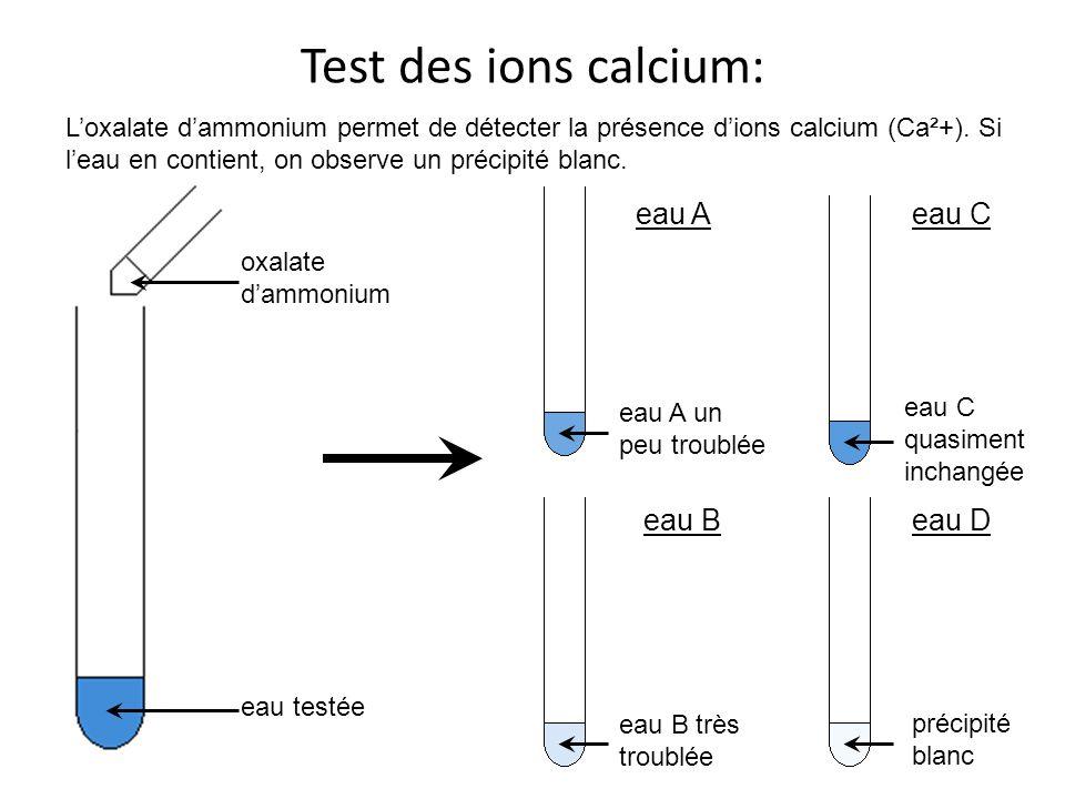 Test des ions calcium: eau A eau C eau B eau D