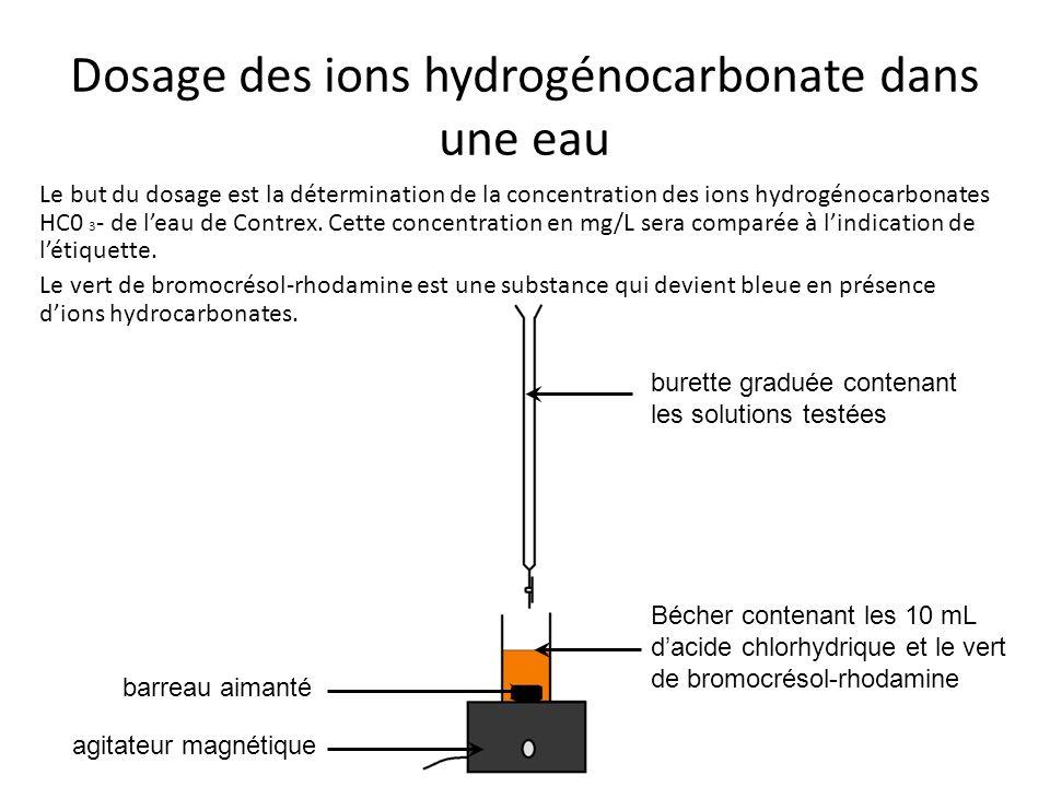 Dosage des ions hydrogénocarbonate dans une eau